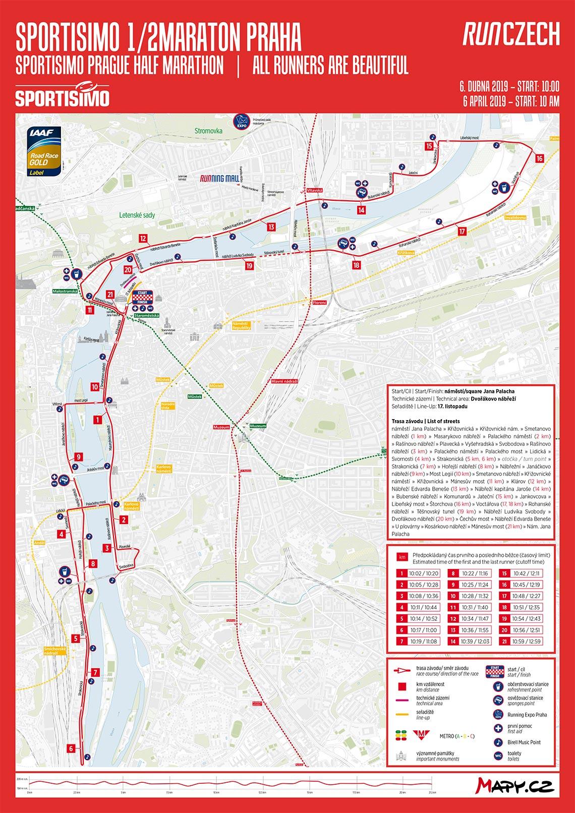 Dopravní info